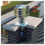 Acier inoxydable cheminée statique capot de toiture échappement projet de mettre fin à 120mm de la marque plumbing4home image 2 produit
