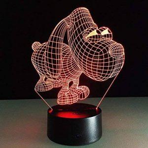INOVEY mignon gros oeil chien USB batterie 3D LED lumières colorées tactile contrôle Night Light cadeau de la marque Inovey image 0 produit