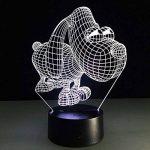 INOVEY mignon gros oeil chien USB batterie 3D LED lumières colorées tactile contrôle Night Light cadeau de la marque Inovey image 1 produit