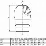 Norme filature cheminée capot aluminium spinner ventilation de courant descendant 130mm de la marque SPIROFLEX image 1 produit