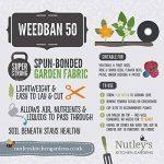 Nutley's Lot de weedban 50 gms 1 m x 10 m Tissu anti mauvaises herbes Noir de la marque Nutley's image 1 produit