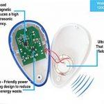 Pest Control–Anti-nuisibles à ultrasons + Répulsif à souris et papillons + Piège à rats et souris–Non toxique–Répulsif à insectes vaporisateur à brancher. de la marque MH image 4 produit