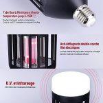 répulsif souris efficace TOP 12 image 1 produit